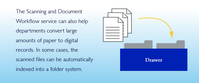 The service can also help you convert physical files to digital ones.